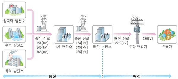 SE-b8fd1c9a-78be-4c99-87d0-2e25fe412340.jpg